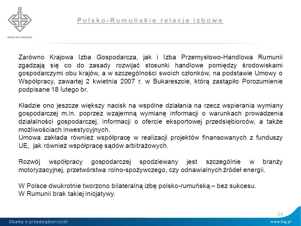 Polsko-Rumuńskie relacje izbowe Zarówno Krajowa Izba Gospodarcza, jak i Izba Przemysłowo-Handlowa Rumunii zgadzają się co do zasady rozwijać stosunki handlowe pomiędzy środowiskami gospodarczymi obu krajów, a w szczególności swoich członków, na podstawie Umowy o Współpracy, zawartej 2 kwietnia 2007 r.