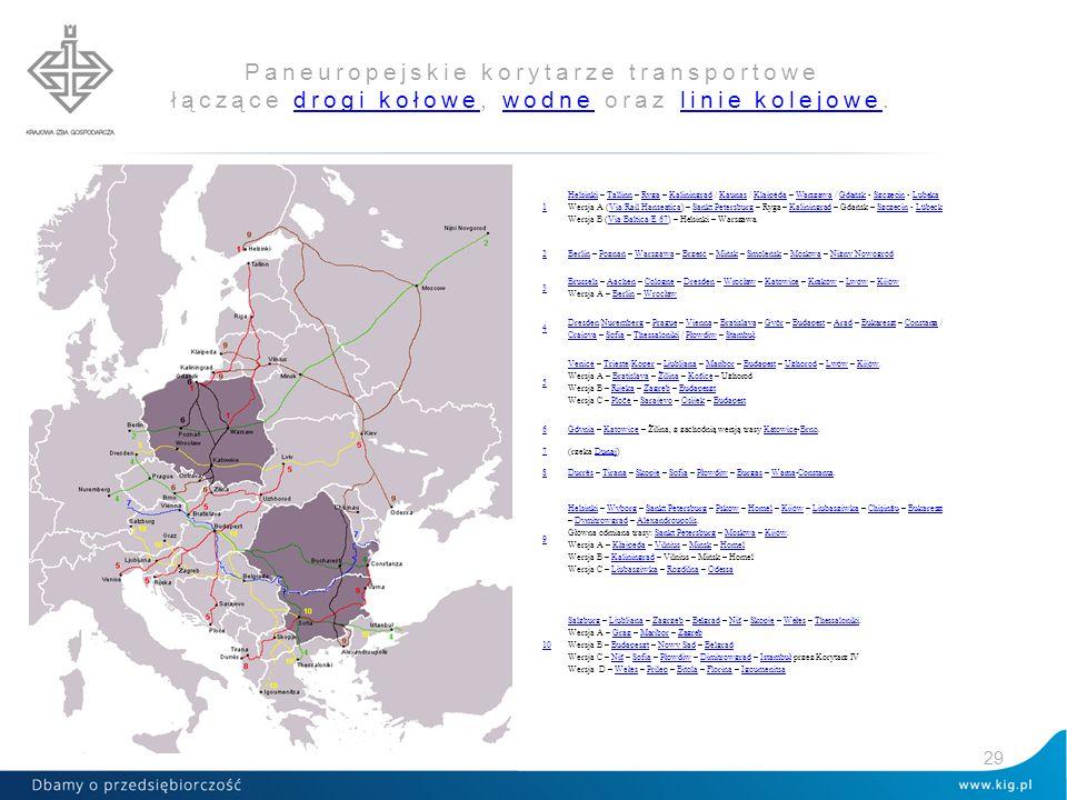 Paneuropejskie korytarze transportowe łączące drogi kołowe, wodne oraz linie kolejowe.drogi kołowewodnelinie kolejowe 29 1 HelsinkiHelsinki – Tallinn – Ryga – Kaliningrad / Kaunas / Klaipėda – Warszawa / Gdańsk - Szczecin - LubekaTallinnRygaKaliningradKaunasKlaipėdaWarszawaGdańskSzczecinLubeka Wersja A (Via/Rail Hanseatica) – Sankt Petersburg – Ryga – Kaliningrad – Gdańsk – Szczecin - LübeckVia/Rail HanseaticaSankt PetersburgKaliningradSzczecinLübeck Wersja B (Via Baltica/E 67) – Helsinki – Warszawa.Via Baltica/E 67 2BerlinBerlin – Poznań – Warszawa – Brześć – Mińsk – Smoleńsk – Moskwa – Niżny NowogródPoznańWarszawaBrześćMińskSmoleńskMoskwaNiżny Nowogród 3 BrusselsBrussels – Aachen – Cologne – Dresden – Wrocław – Katowice – Kraków – Lwów – KijówAachenCologneDresdenWrocławKatowiceKrakówLwówKijów Wersja A – Berlin – WrocławBerlinWrocław 4 DresdenDresden/Nuremberg – Prague – Vienna – Bratislava – Győr – Budapest – Arad – Bukareszt – Constanţa / Craiova – Sofia – Thessaloniki / Płowdiw – Stambuł.NurembergPragueViennaBratislavaGyőrBudapestAradBukaresztConstanţa CraiovaSofiaThessalonikiPłowdiwStambuł 5 VeniceVenice – Trieste/Koper – Ljubljana – Maribor – Budapest – Użhorod – Lwów – Kijów.TriesteKoperLjubljanaMariborBudapestUżhorodLwówKijów Wersja A – Bratislava – Žilina – Košice – UżhorodBratislavaŽilinaKošice Wersja B – Rijeka – Zagreb – BudapesztRijekaZagrebBudapeszt Wersja C – Ploče – Sarajevo – Osijek – BudapestPločeSarajevoOsijekBudapest 6GdyniaGdynia – Katowice – Žilina, z zachodnią wersją trasy Katowice-Brno.Katowice Brno 7(rzeka Dunaj)Dunaj 8DurrësDurrës – Tirana – Skopje – Sofia – Płowdiw – Burgas – Warna-Constanţa.TiranaSkopjeSofiaPłowdiwBurgasWarnaConstanţa 9 HelsinkiHelsinki – Wyborg – Sankt Petersburg – Psków – Homel – Kijów – Liubasziwka – Chişinău – Bukareszt – Dymitrowgrad – Alexandroupolis.WyborgSankt PetersburgPskówHomelKijówLiubasziwkaChişinăuBukaresztDymitrowgradAlexandroupolis Główna odmiana trasy: Sankt Petersburg – Moskwa – Kijów.Sankt PetersburgMos