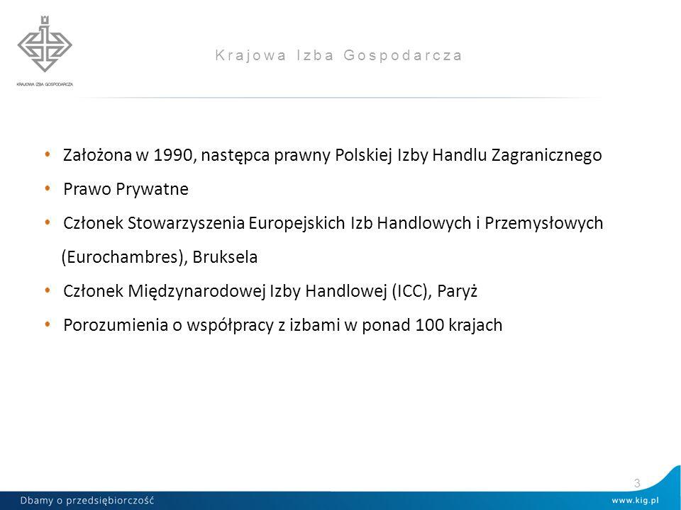 Krajowa Izba Gospodarcza Założona w 1990, następca prawny Polskiej Izby Handlu Zagranicznego Prawo Prywatne Członek Stowarzyszenia Europejskich Izb Handlowych i Przemysłowych (Eurochambres), Bruksela Członek Międzynarodowej Izby Handlowej (ICC), Paryż Porozumienia o współpracy z izbami w ponad 100 krajach 3