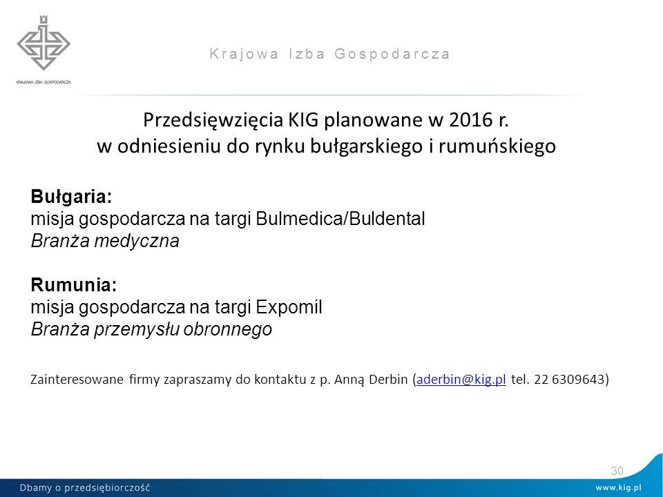 Krajowa Izba Gospodarcza Przedsięwzięcia KIG planowane w 2016 r. w odniesieniu do rynku bułgarskiego i rumuńskiego Bułgaria: misja gospodarcza na targ