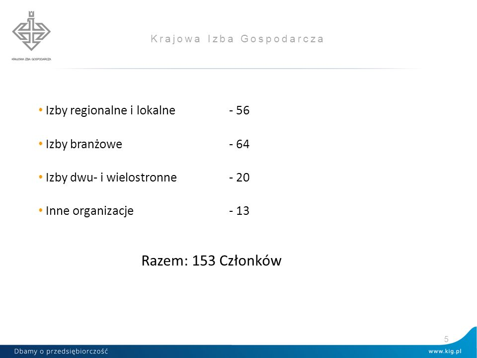 Krajowa Izba Gospodarcza Podstawowe obszary działania w zakresie współpracy z zagranicą Udział w targach i wystawach międzynarodowych Organizacja misji gospodarczych Organizacja konferencji, forów, sympozjów, seminariów Szkolenia EXPO 2000 i 2005 Kompleksowe pakiety/programy promocyjne Projekty EUROCHAMBERS Projekt Marka Polska Klub Radców Handlowych Doradcy Dyplomatyczni KIG 6