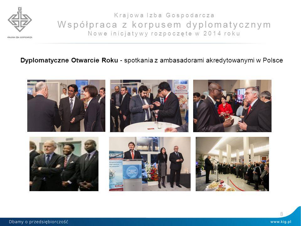 Krajowa Izba Gospodarcza Współpraca z korpusem dyplomatycznym Nowe inicjatywy rozpoczęte w 2014 roku Dyplomatyczne Otwarcie Roku - spotkania z ambasad