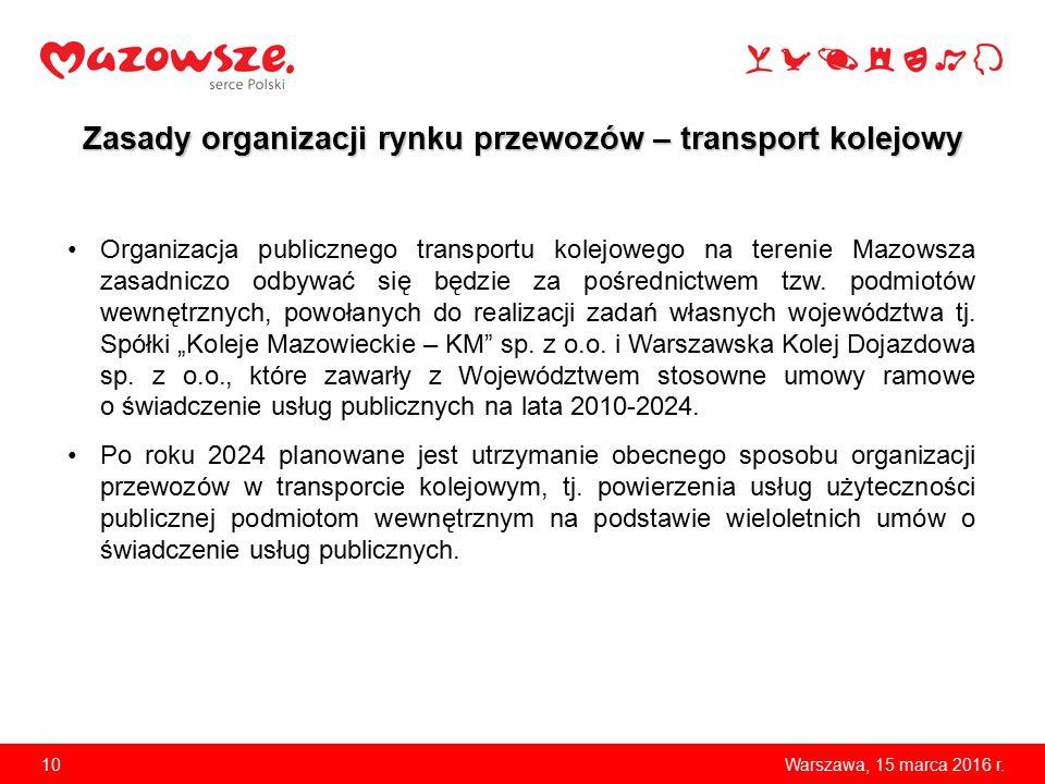 10Warszawa, 15 marca 2016 r. Zasady organizacji rynku przewozów – transport kolejowy Organizacja publicznego transportu kolejowego na terenie Mazowsza