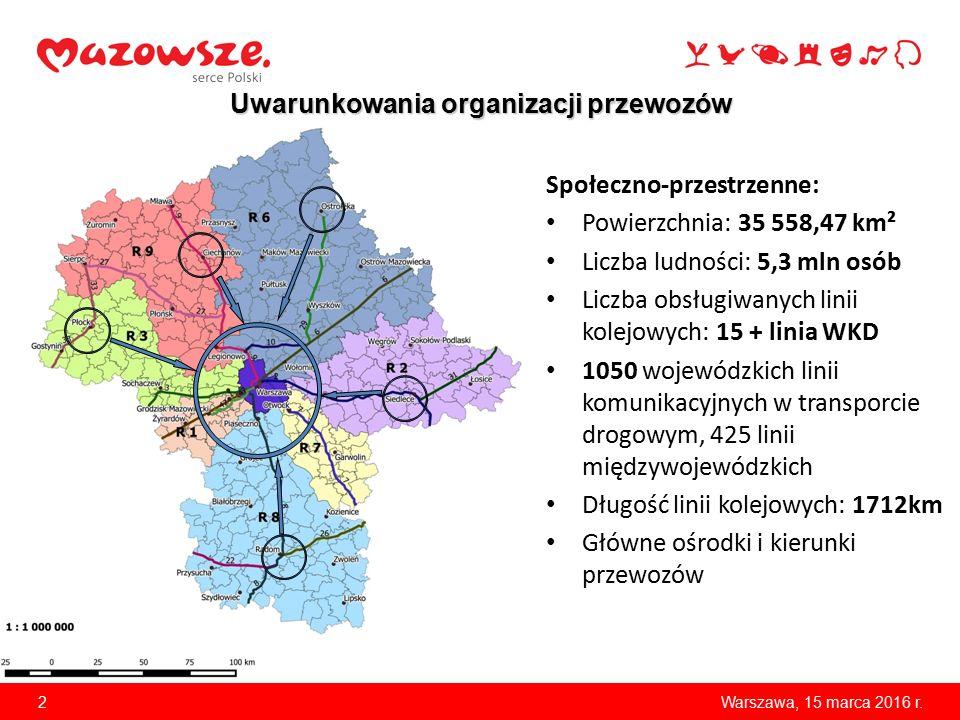 Społeczno-przestrzenne: Powierzchnia: 35 558,47 km² Liczba ludności: 5,3 mln osób Liczba obsługiwanych linii kolejowych: 15 + linia WKD 1050 wojewódzkich linii komunikacyjnych w transporcie drogowym, 425 linii międzywojewódzkich Długość linii kolejowych: 1712km Główne ośrodki i kierunki przewozów 2 Uwarunkowania organizacji przewozów Warszawa, 15 marca 2016 r.
