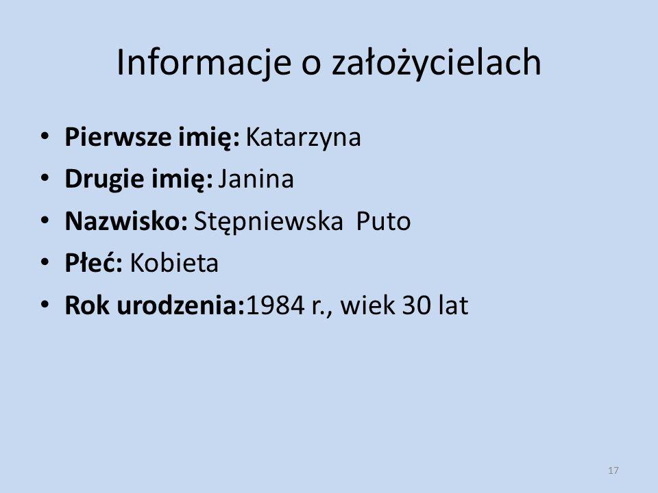 Informacje o założycielach Pierwsze imię: Katarzyna Drugie imię: Janina Nazwisko: Stępniewska Puto Płeć: Kobieta Rok urodzenia:1984 r., wiek 30 lat 17