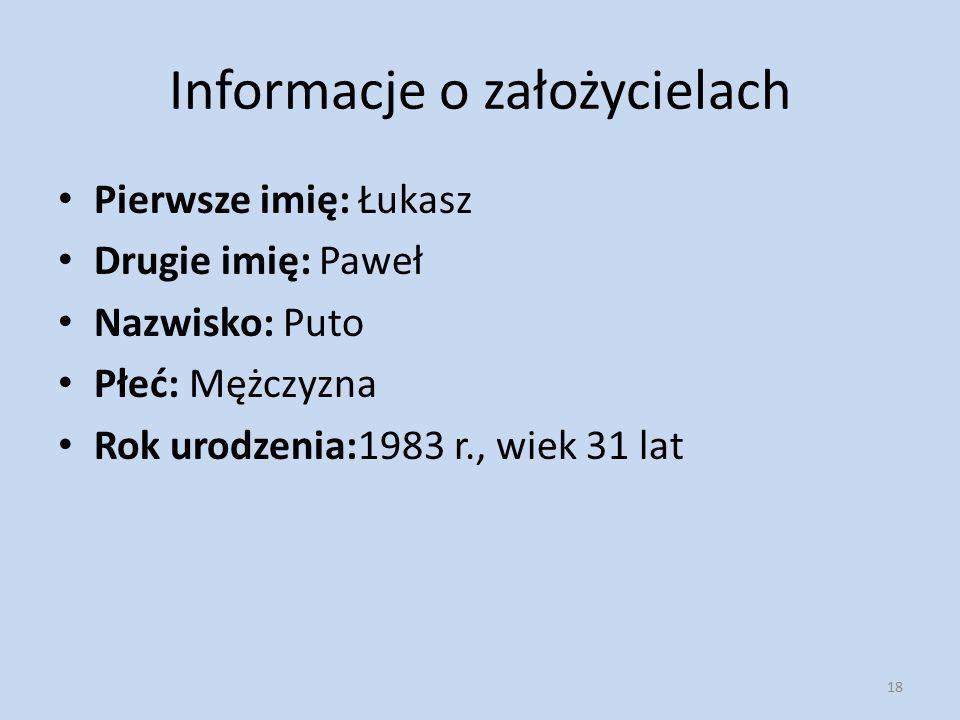 Informacje o założycielach Pierwsze imię: Łukasz Drugie imię: Paweł Nazwisko: Puto Płeć: Mężczyzna Rok urodzenia:1983 r., wiek 31 lat 18