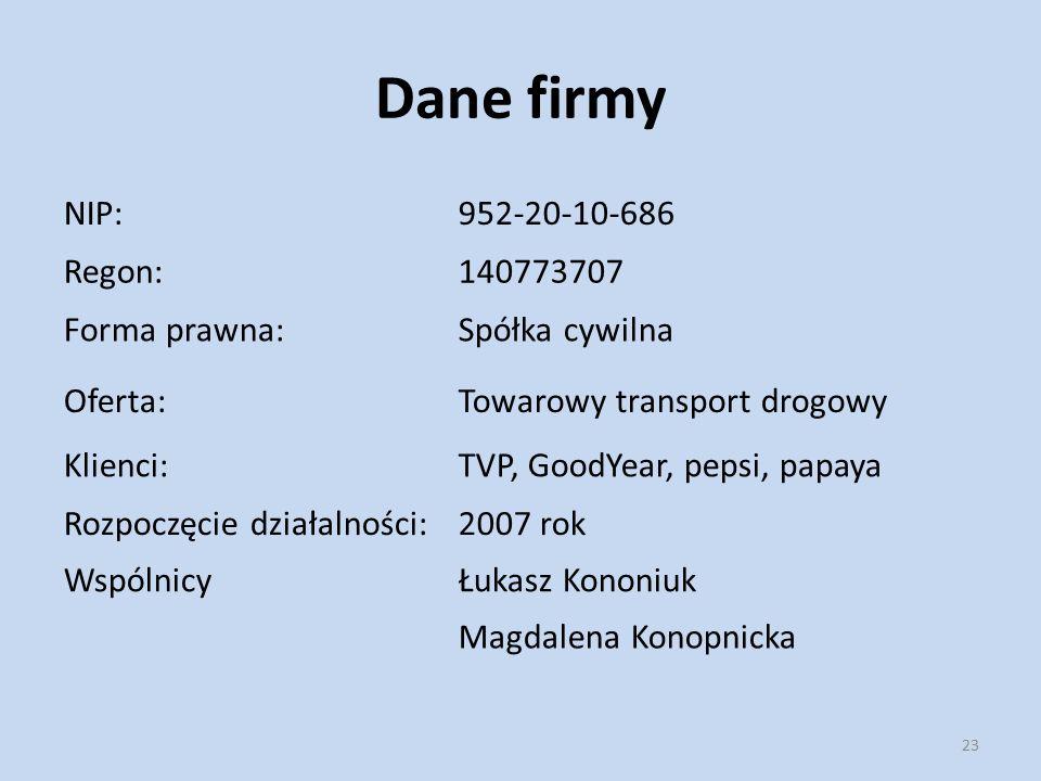 Dane firmy 23 NIP:952-20-10-686 Regon:140773707 Forma prawna:Spółka cywilna Oferta:Towarowy transport drogowy Klienci:TVP, GoodYear, pepsi, papaya Roz