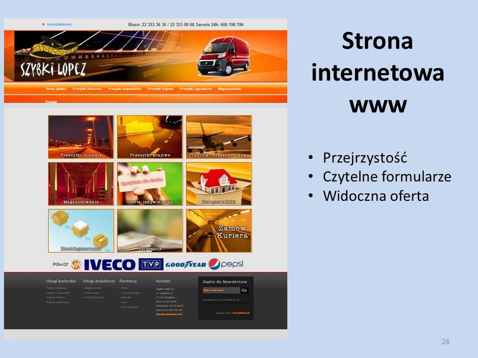 Strona internetowa www 28 Przejrzystość Czytelne formularze Widoczna oferta