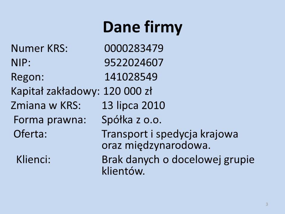 Dane firmy Numer KRS: 0000283479 NIP: 9522024607 Regon: 141028549 Kapitał zakładowy: 120 000 zł Zmiana w KRS: 13 lipca 2010 Forma prawna: Spółka z o.o