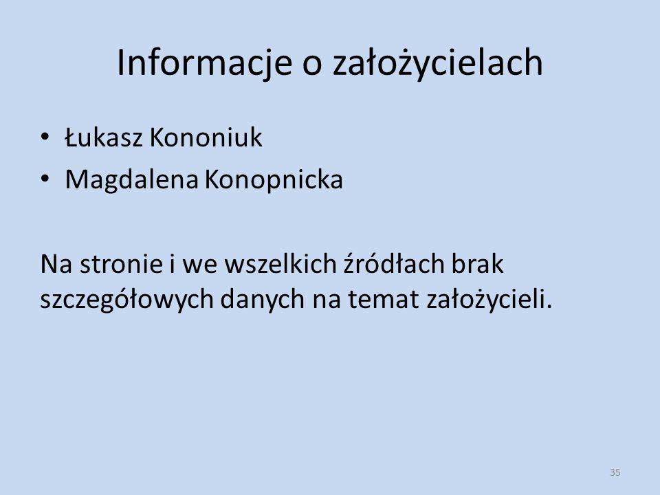 Informacje o założycielach Łukasz Kononiuk Magdalena Konopnicka Na stronie i we wszelkich źródłach brak szczegółowych danych na temat założycieli. 35
