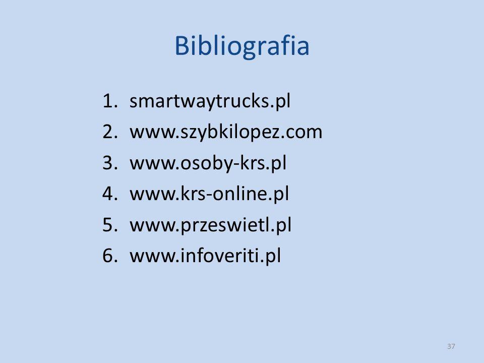 Bibliografia 1.smartwaytrucks.pl 2.www.szybkilopez.com 3.www.osoby-krs.pl 4.www.krs-online.pl 5.www.przeswietl.pl 6.www.infoveriti.pl 37