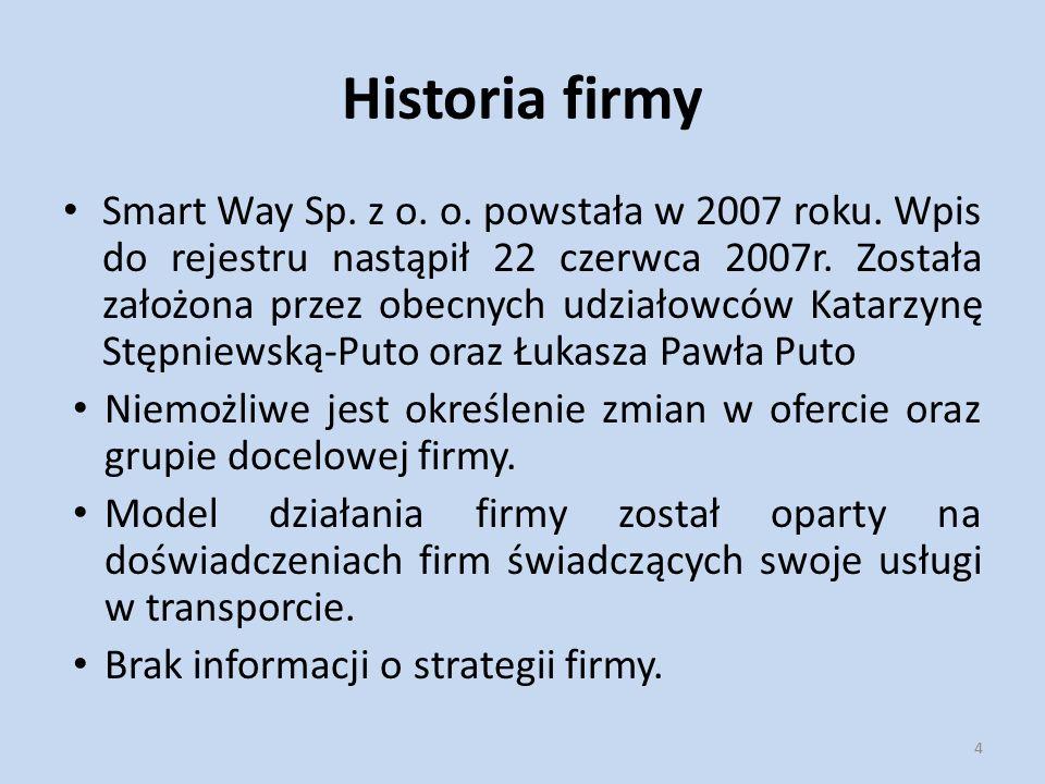 Historia firmy Smart Way Sp. z o. o. powstała w 2007 roku. Wpis do rejestru nastąpił 22 czerwca 2007r. Została założona przez obecnych udziałowców Kat