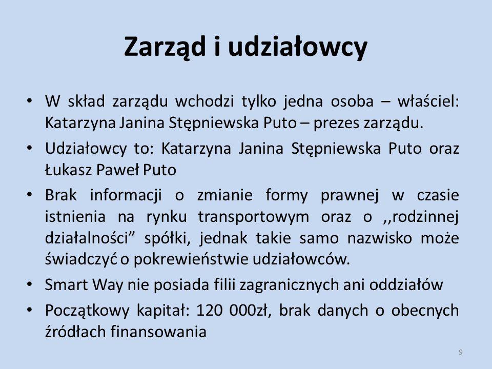 Zarząd i udziałowcy W skład zarządu wchodzi tylko jedna osoba – właściel: Katarzyna Janina Stępniewska Puto – prezes zarządu. Udziałowcy to: Katarzyna