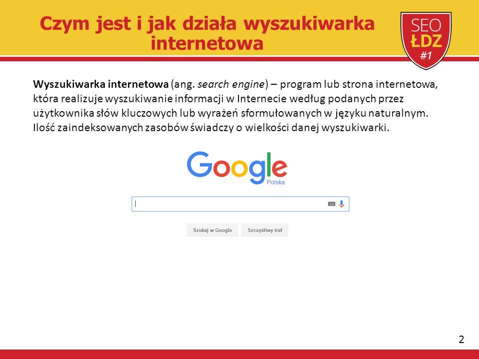 2 Czym jest i jak działa wyszukiwarka internetowa Wyszukiwarka internetowa (ang. search engine) – program lub strona internetowa, która realizuje wysz