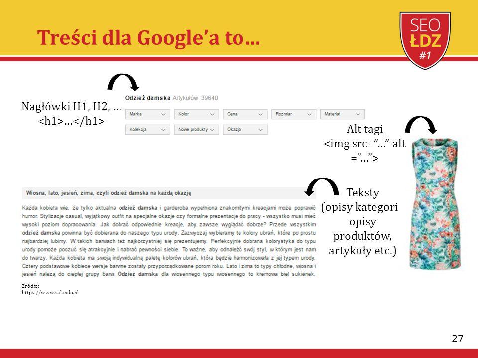 27 Nagłówki H1, H2, … … Teksty (opisy kategorii, opisy produktów, artykuły etc.) Alt tagi Źródło: https://www.zalando.pl Treści dla Google'a to…