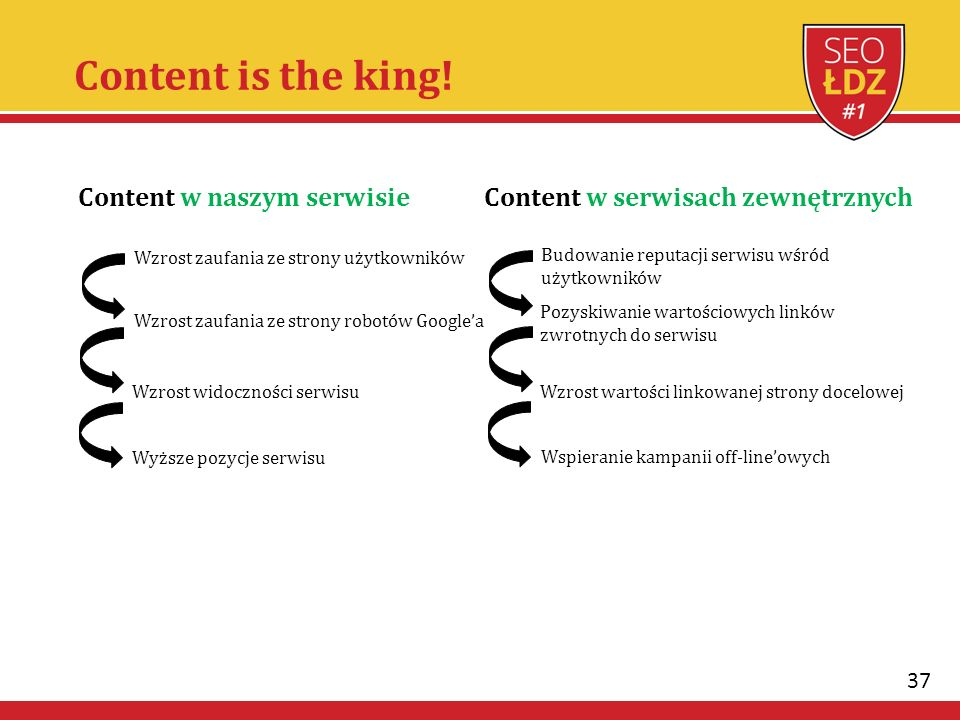 37 Content is the king.