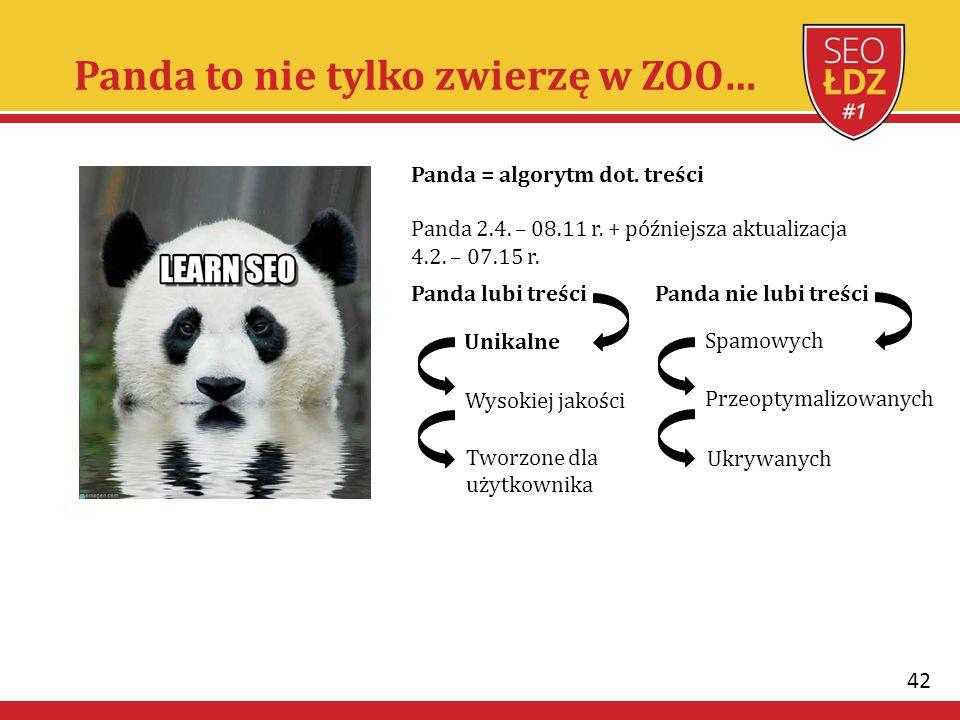 42 Panda = algorytm dot. treści Panda 2.4. – 08.11 r. + późniejsza aktualizacja 4.2. – 07.15 r. Unikalne Panda lubi treści Wysokiej jakości Tworzone d