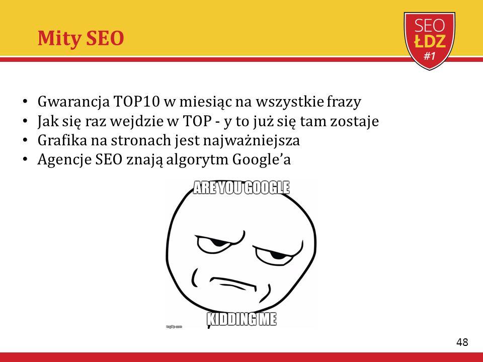 48 Gwarancja TOP10 w miesiąc na wszystkie frazy Jak się raz wejdzie w TOP - y to już się tam zostaje Grafika na stronach jest najważniejsza Agencje SEO znają algorytm Google'a Mity SEO
