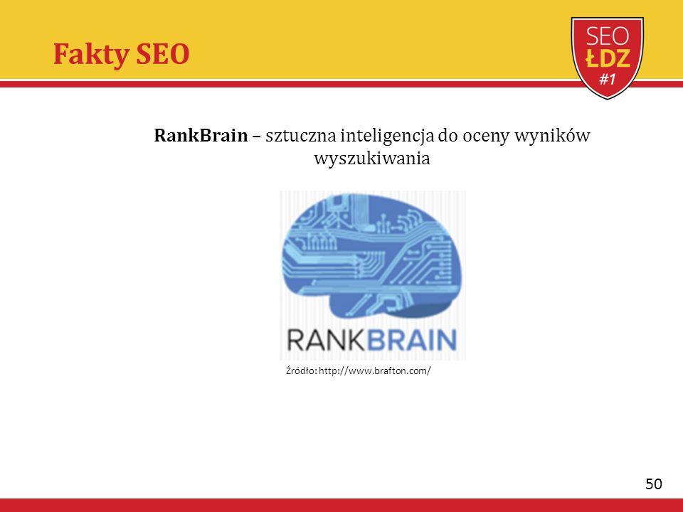 50 RankBrain – sztuczna inteligencja do oceny wyników wyszukiwania Źródło: http://www.brafton.com/ Fakty SEO