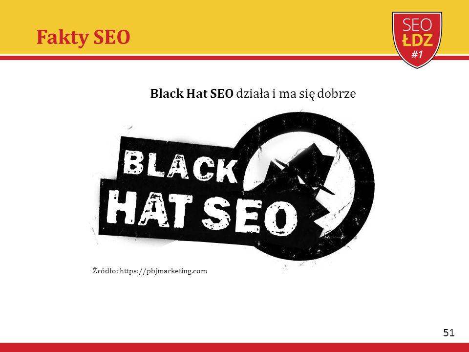 51 Źródło: https://pbjmarketing.com Black Hat SEO działa i ma się dobrze Fakty SEO