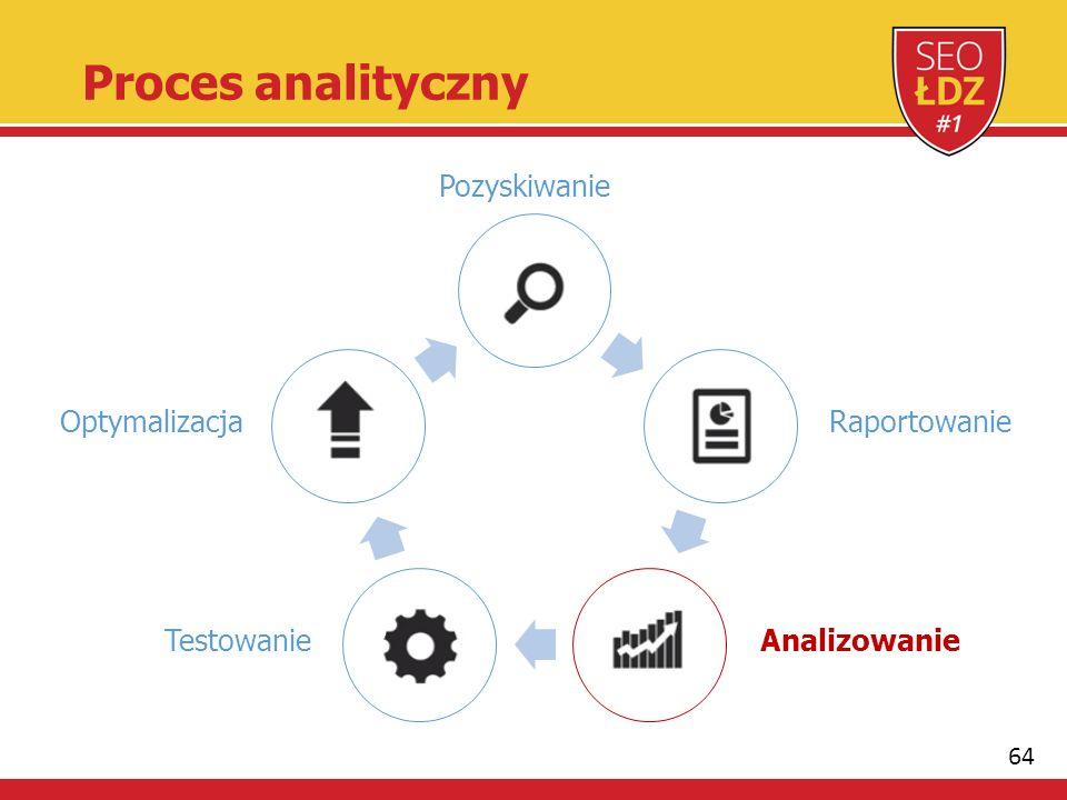 64 Proces analityczny Pozyskiwanie Raportowanie AnalizowanieTestowanie Optymalizacja