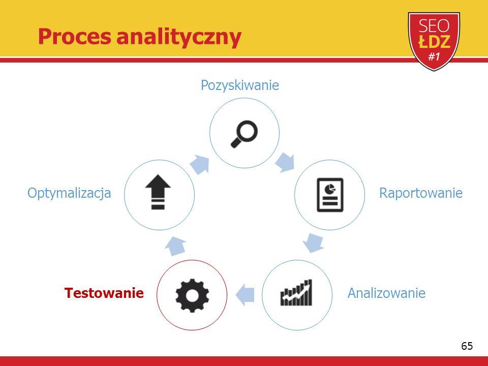 65 Proces analityczny Pozyskiwanie Raportowanie AnalizowanieTestowanie Optymalizacja