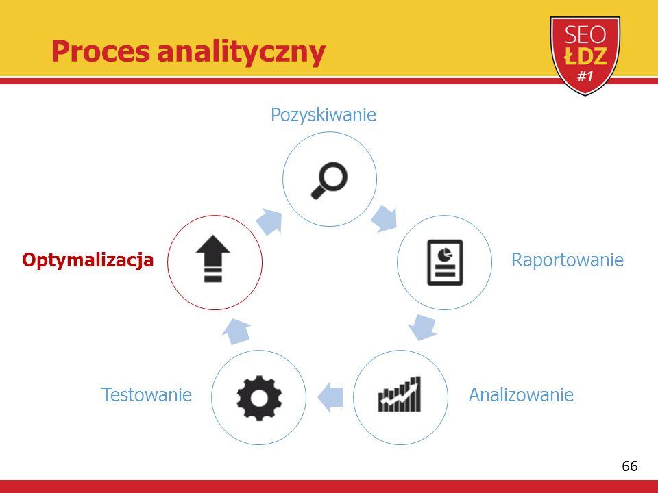 66 Proces analityczny Pozyskiwanie Raportowanie AnalizowanieTestowanie Optymalizacja