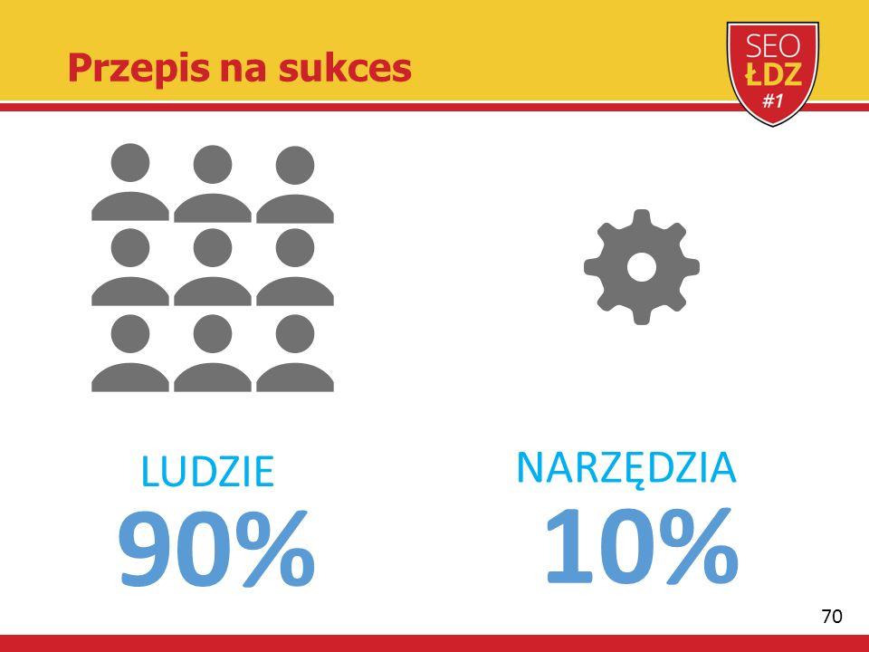 70 Przepis na sukces LUDZIE 90% NARZĘDZIA 10%