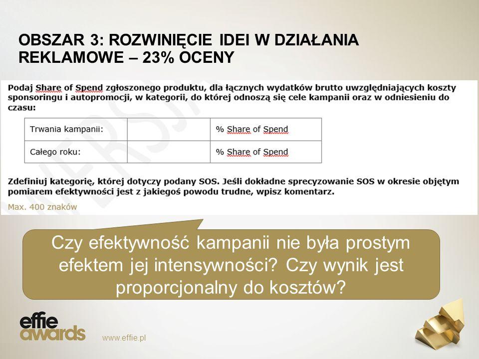 www.effie.pl OBSZAR 3: ROZWINIĘCIE IDEI W DZIAŁANIA REKLAMOWE – 23% OCENY Czy efektywność kampanii nie była prostym efektem jej intensywności.