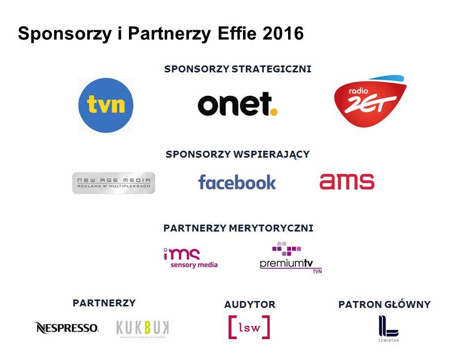 Sponsorzy i Partnerzy Effie 2016 SPONSORZY STRATEGICZNI SPONSORZY WSPIERAJĄCY PARTNERZY MERYTORYCZNI PARTNERZY PATRON GŁÓWNY AUDYTOR
