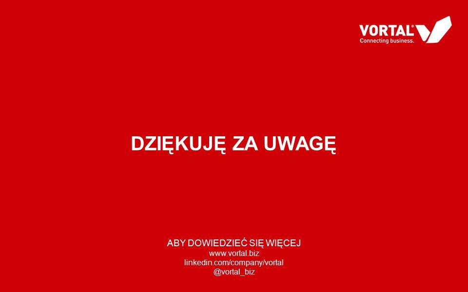 © VORTAL 2015 – All rights reserved YOU DZIĘKUJĘ ZA UWAGĘ ABY DOWIEDZIEĆ SIĘ WIĘCEJ www.vortal.biz linkedin.com/company/vortal @vortal_biz
