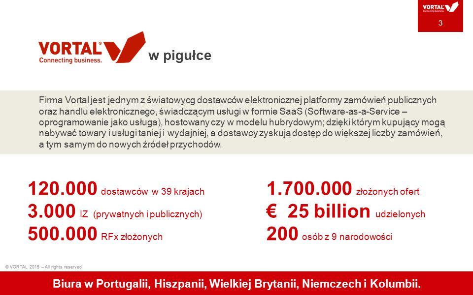 © VORTAL 2015 – All rights reserved 3.000 wdrożeń w instytucjach zamawiających VORTAL na całym świecie 4 Hiszpania 10,000 dostawców; Xunta da Galiza (gminy); Generalitat Valencia Portugalia 113 gmin; 48% udziału w rynku; 74% udziału w rynku (sector zdrowia); 30,000 dostawców.