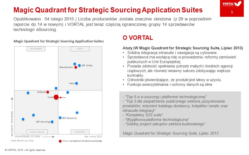 © VORTAL 2015 – All rights reserved O VORTAL Atuty (W Magic Quadrant for Strategic Sourcing Suite, Lipiec 2013) Solidna integracja intrasuite i nawiga