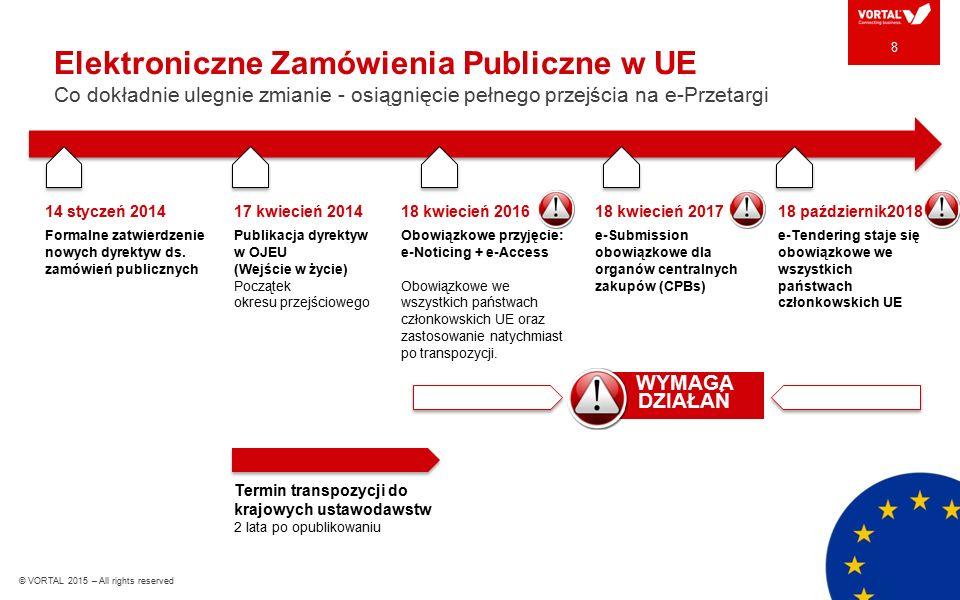 © VORTAL 2015 – All rights reserved Elektroniczne Zamówienia Publiczne w UE Co dokładnie ulegnie zmianie - osiągnięcie pełnego przejścia na e-Przetargi 14 styczeń 2014 Formalne zatwierdzenie nowych dyrektyw ds.