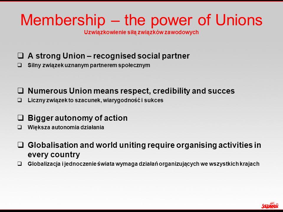 Membership – the power of Unions Uzwiązkowienie siłą związków zawodowych  A strong Union – recognised social partner  Silny związek uznanym partnere