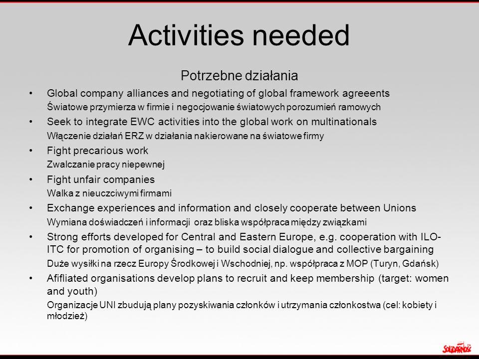 Activities needed Potrzebne działania Global company alliances and negotiating of global framework agreeents Światowe przymierza w firmie i negocjowan