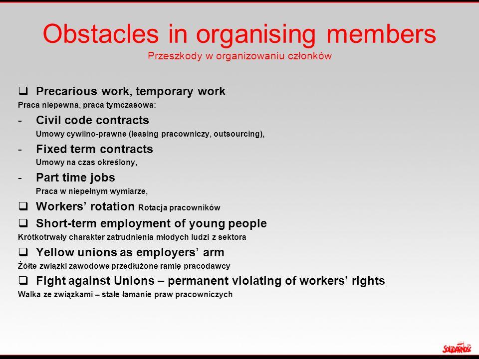 Obstacles in organising members Przeszkody w organizowaniu członków  Precarious work, temporary work Praca niepewna, praca tymczasowa: -Civil code contracts Umowy cywilno-prawne (leasing pracowniczy, outsourcing), -Fixed term contracts Umowy na czas określony, -Part time jobs Praca w niepełnym wymiarze,  Workers' rotation Rotacja pracowników  Short-term employment of young people Krótkotrwały charakter zatrudnienia młodych ludzi z sektora  Yellow unions as employers' arm Żółte związki zawodowe przedłużone ramię pracodawcy  Fight against Unions – permanent violating of workers' rights Walka ze związkami – stałe łamanie praw pracowniczych
