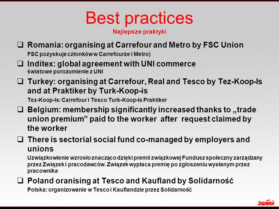 """Best practices Najlepsze praktyki  Romania: organising at Carrefour and Metro by FSC Union FSC pozyskuje członków w Carrefourze i Metro)  Inditex: global agreement with UNI commerce światowe porozumienie z UNI  Turkey: organising at Carrefour, Real and Tesco by Tez-Koop-Is and at Praktiker by Turk-Koop-is Tez-Koop-Is: Carrefour i Tesco Turk-Koop-Is Praktiker  Belgium: membership significantly increased thanks to """"trade union premium paid to the worker after request claimed by the worker  There is sectorial social fund co-managed by employers and unions Uzwiązkowienie wzrosło znacząco dzięki premii związkowej Fundusz społeczny zarządzany przez Związek i pracodawców."""