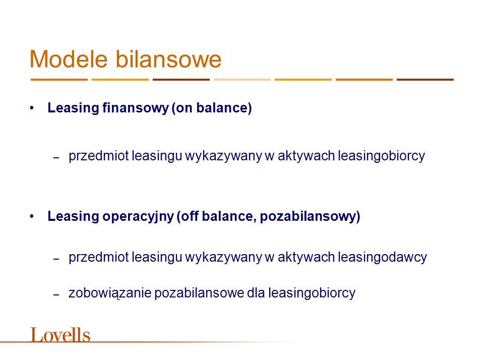 Modele bilansowe Leasing finansowy (on balance) – przedmiot leasingu wykazywany w aktywach leasingobiorcy Leasing operacyjny (off balance, pozabilanso