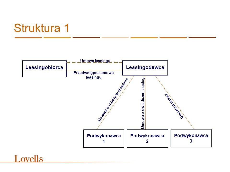 Struktura 1 LeasingobiorcaLeasingodawca Umowa leasingu Podwykonawca 3 Podwykonawca 1 Podwykonawca 2 Umowa o świadczenie usług Umowa dostawy Przedwstęp