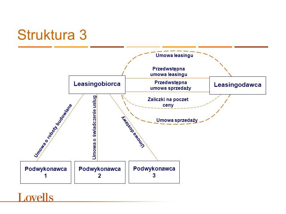 Struktura 3 Leasingobiorca Podwykonawca 3 Podwykonawca 1 Podwykonawca 2 Umowa o roboty budowlane Umowa o świadczenie usług Umowa dostawy Leasingodawca