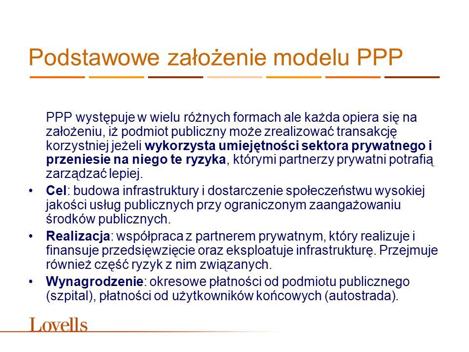 Podstawowe założenie modelu PPP PPP występuje w wielu różnych formach ale każda opiera się na założeniu, iż podmiot publiczny może zrealizować transak