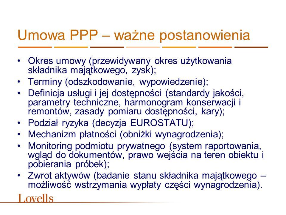 Umowa PPP – ważne postanowienia Okres umowy (przewidywany okres użytkowania składnika majątkowego, zysk); Terminy (odszkodowanie, wypowiedzenie); Defi
