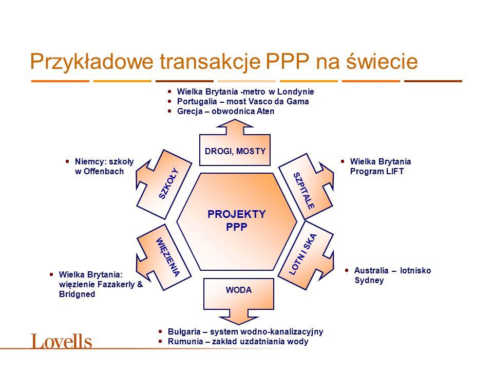 Przykładowe transakcje PPP na świecie  Wielka Brytania: więzienie Fazakerly & Bridgned  Niemcy: szkoły w Offenbach  Australia – lotnisko Sydney  B