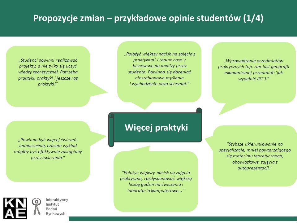 """Propozycje zmian – przykładowe opinie studentów (1/4) """"Studenci powinni realizować projekty, a nie tylko się uczyć wiedzy teoretycznej."""