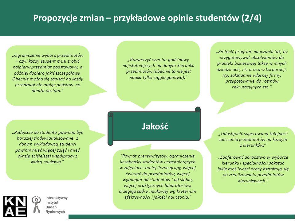 """Propozycje zmian – przykładowe opinie studentów (2/4) """"Ograniczenie wyboru przedmiotów – czyli każdy student musi zrobić najpierw przedmiot podstawowy, a później dopiero jakiś szczegółowy."""