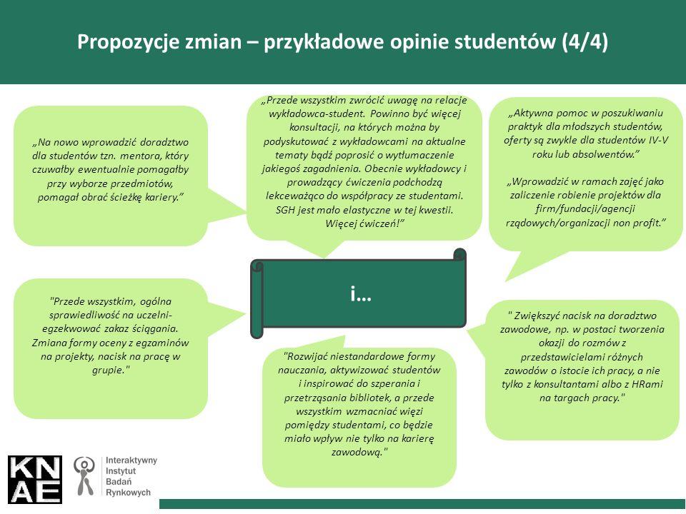 """Propozycje zmian – przykładowe opinie studentów (4/4) """"Na nowo wprowadzić doradztwo dla studentów tzn."""