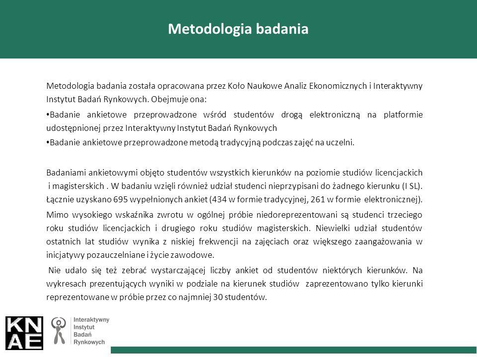 Metodologia badania Metodologia badania została opracowana przez Koło Naukowe Analiz Ekonomicznych i Interaktywny Instytut Badań Rynkowych.