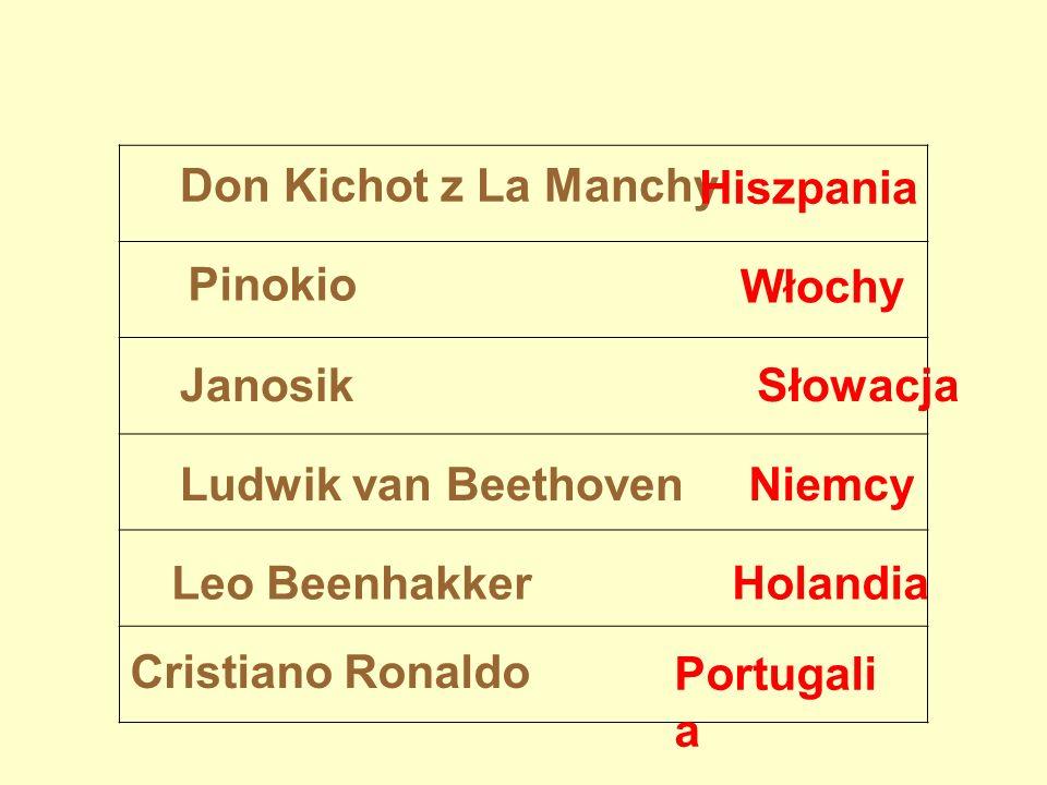 Don Kichot z La Manchy Pinokio Janosik Ludwik van Beethoven Leo Beenhakker Cristiano Ronaldo Włochy Niemcy Hiszpania Słowacja Holandia Portugali a