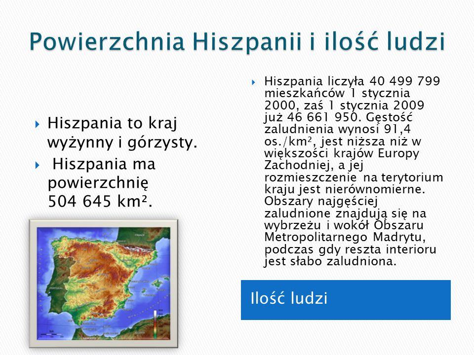  https://pl.wikipedia.org/wiki/Hymn_Hiszpanii https://pl.wikipedia.org/wiki/Hiszpania https://pl.wikipedia.org/wiki/Hiszpani a#Dane_og.C3.B3lne https://www.google.pl/search?q=jaka +jest+powierzchnia+hiszpanii&ie=utf -8&oe=utf- 8&gws_rd=cr&ei=KawYV8fPMsme6AT3 p6jgBA https://pl.wikipedia.org/wiki/Hiszpani a#Geografia https://translate.google.pl/?hl=pl#pl/ es/mi%C5%82o%20mi%20Ci%C4%99%2 0pozna%C4%87 https://www.google.pl/search?q=ludo we+stroje+hiszpanii&tbm=isch&tbo=u &source=univ&sa=X&ved=0ahUKEwjlo a7LxZ_MAhUDKpoKHTYNCacQsAQIGw &biw=1366&bih=657